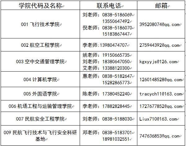 中国民用航空飞行学院 考研调剂信息
